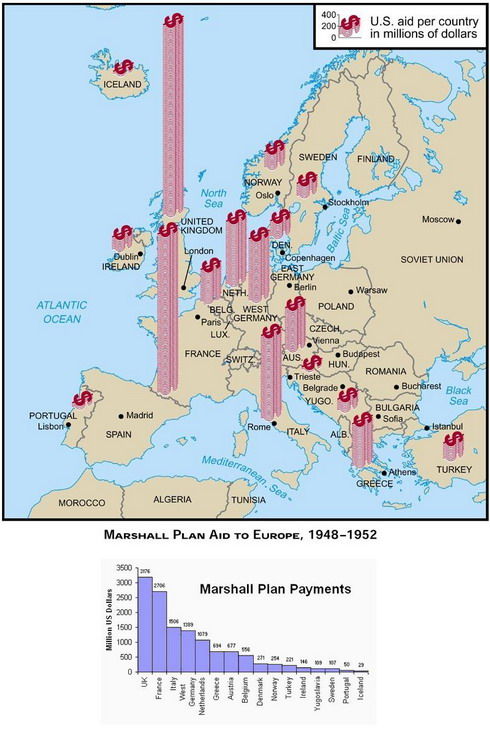 10-Marshall plan