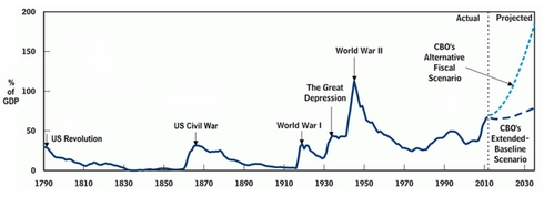 11-US_public_debt