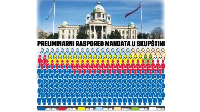 mandati-2014