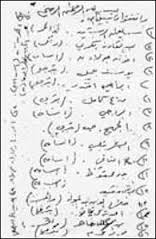 "An excerpt from Al Qaeda's donor's list, the ""Golden Chain,"" discovered in Sarajevo, March 2002."