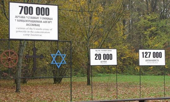 Језива статистика у спомен комплексу логора Доња Градина (Извор: Википедија)
