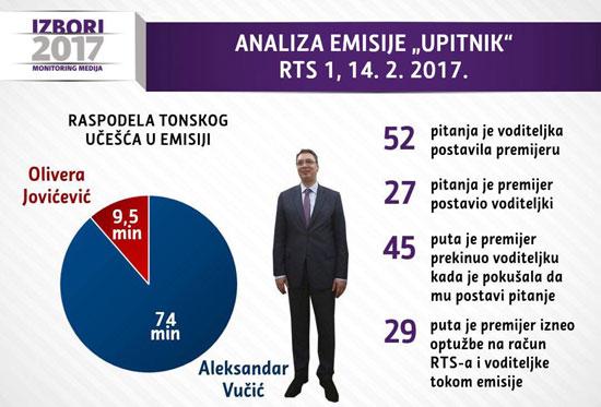 Извор: Новосадска новинарска школа