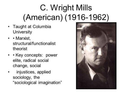 Основни подаци о Р. Милсу (Извор: slideplayer.com)