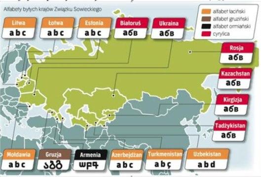 Službena pisma na postsovjetskom prostoru 2011. godine[7]